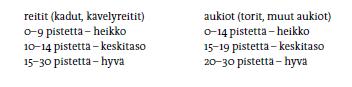 YS2013-1_Soderstrom_taulukko2