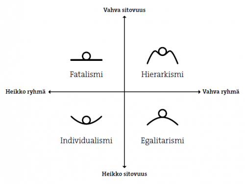 Kuusisto-Arponen_ym_kaavio1