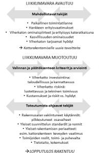 Kuvio 1_muokattu 08112015 copy